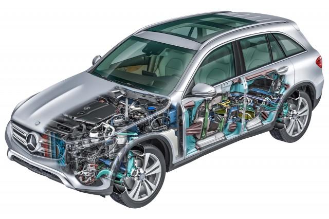 X253 Mercedes-Benz GLC-Class - drivetrain