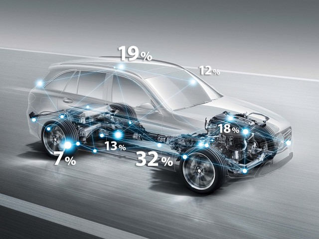 X253 Mercedes-Benz GLC-Class - hybrid drivetain