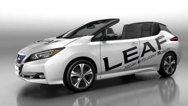 Next Generation Electric Car Batteries Tesla
