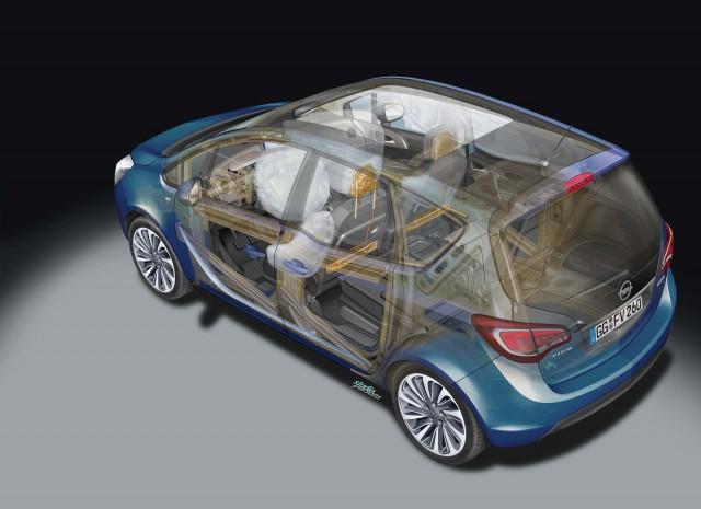 Opel Meriva Passive Safety